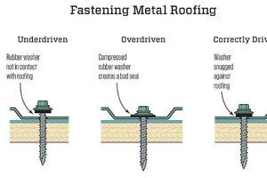 Fastening Metal Roofing