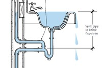 Plumbing Venting Explained