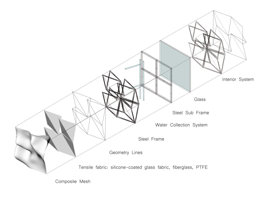 Exploded view of water collecting wall system.
