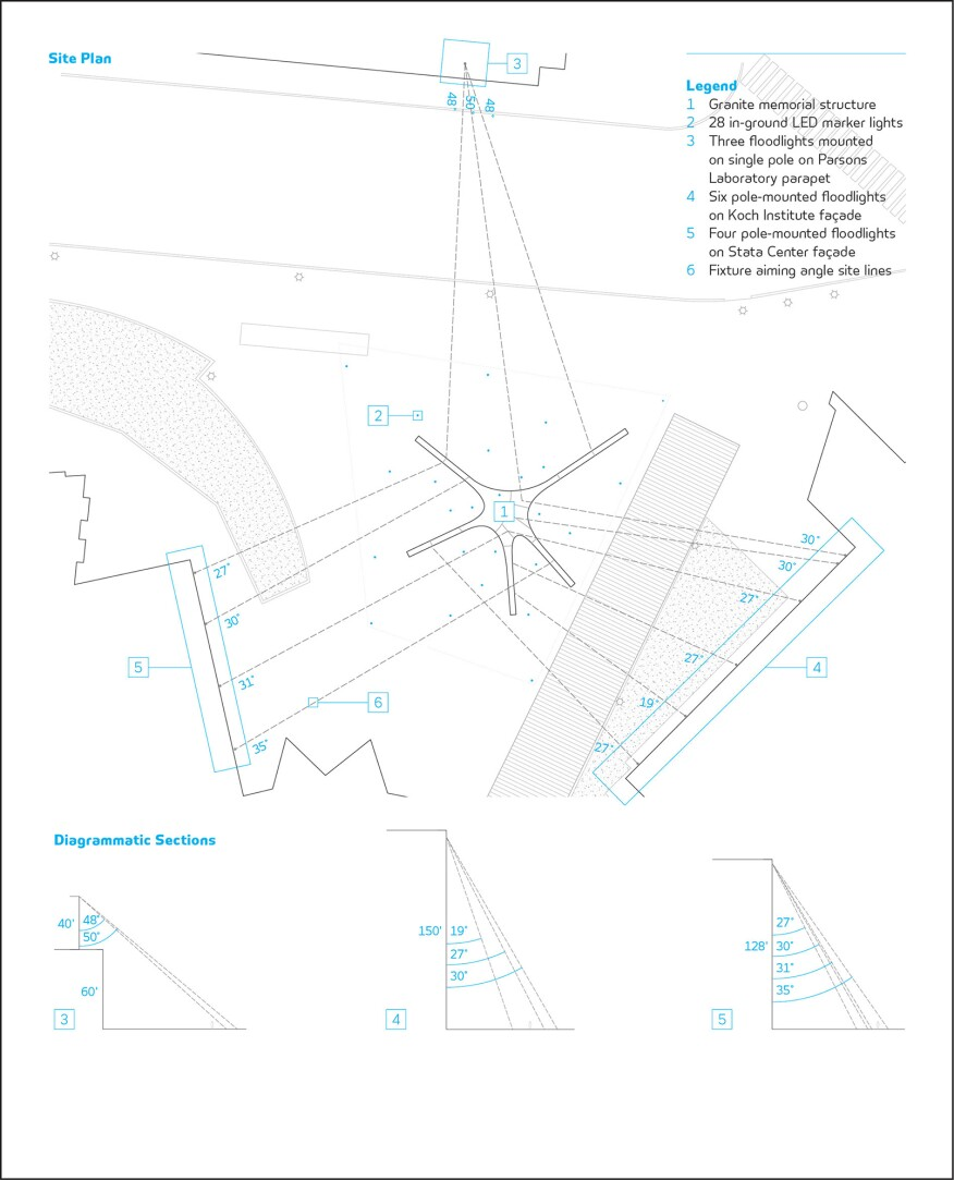 Site Plan: The fixtures that illuminate the site are mounted on the surrounding buildings.Diagrammatic Sections: A high level of coordination was required to reconcile the aiming angles based on the fixture location and building heights.