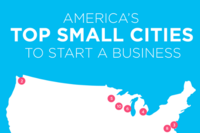The Top Small Cities For Small Businesses