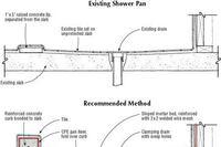 Shower Pan on a Slab