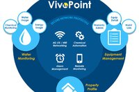 VivoAquatics Launches Aquatics Management System