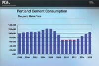 PCA Economist: Pursue Paving