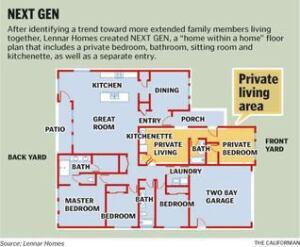 As multigenerational households rise builders accommodate for Multigenerational homes plans