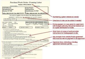 This subcontractor purchase order (created by a veteran Texas builder using CHS, a software management tool for custom builders) has notes that tell the framers how to stage and install materials, including specific details addressing questions that might arise when their supervisor is not on site. Distributing copies of the purchase order - with pricing deleted - provides an excellent opportunity to get this information into the hands of the people who are actually doing the work.