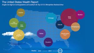 Capgemini report on high net worth individuals.