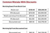 A Simple Math Error That Can Cost You
