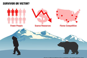 Victim or Survivor?