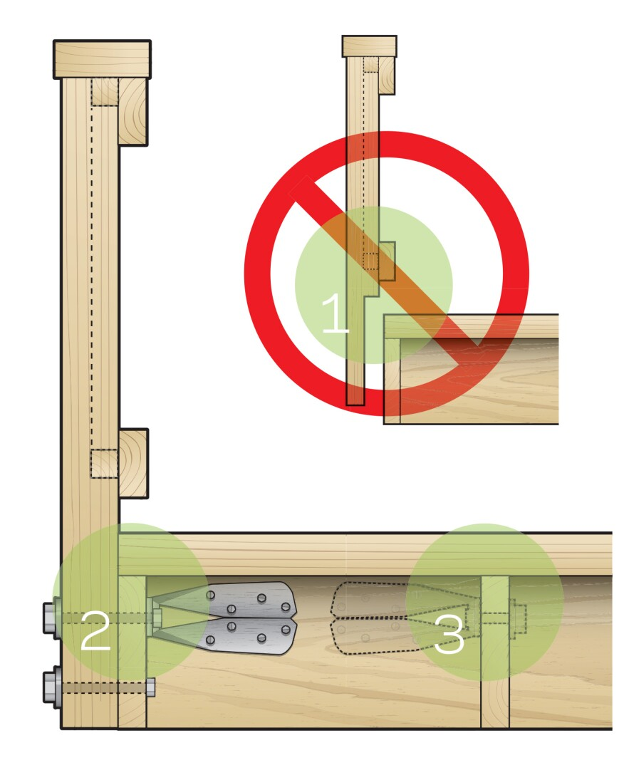 How to install a deck railing - No More Notching Carpenters Used To Routinely Notch Out The Base Of Deck Posts