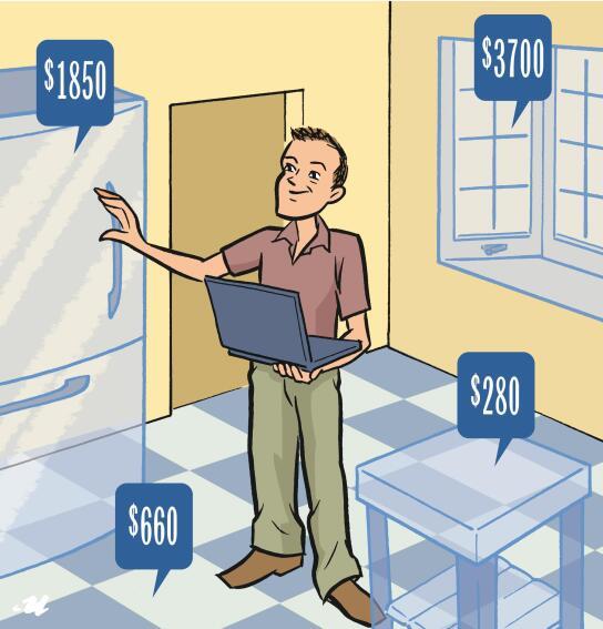 Bigger Sales, Just a Click Away: Online Cost Estimator