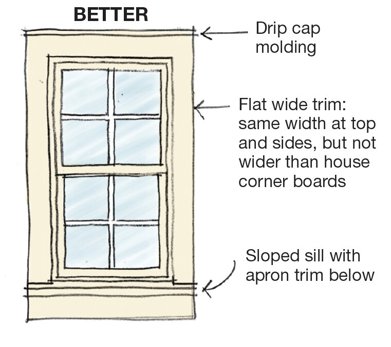 Neat and trim window trim design basics remodeling - Exterior window trim ideas pictures ...
