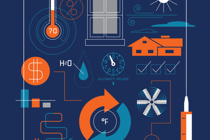 Energy Retrofits: Why the Time Has Come to Make Them Part of Your Business