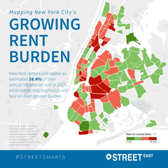 The Big Apple's Big Rent Burden