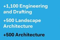 Architecture Hiring Steadies in December 2015