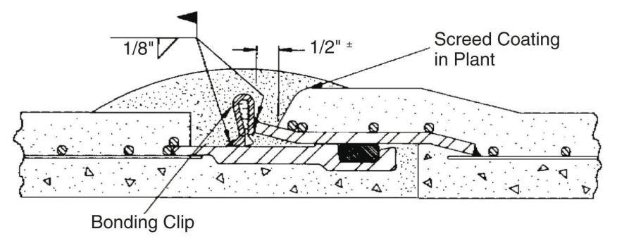 Concrete Pressure Pipe/Bonded