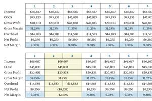 The Hidden Cost of Jobs That Linger