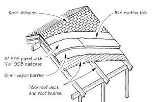 Q&A: Insulating an Exposed Plank Cathedral Ceiling