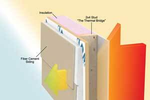 Exterior Insulation: Thinking Outside the Box