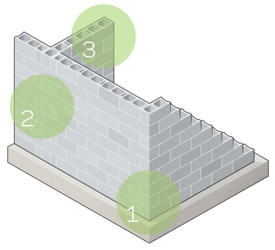 Block Foundation Corners Builder Magazine Construction