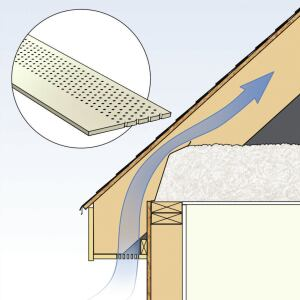 1. Classic Soffit Vent A strip of intake venting built into the roof overhang soffit is the traditional method where space allows. Generic vent strips are cheap and easy to find, and carpenters are familiar with the approach. Also, most vinyl and aluminum siding systems in today's market include components that make venting the soffit easy.