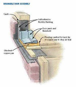 Flashing Bottom Exterior Walls together with Building A Deck Over Concrete Steps together with Is It Acceptable To Attach Elevated Deck Joists To Rafter Tails moreover Roof Pitch Calculator additionally Project. on patio roof ledger board