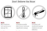 Why 'Energy-Saving' Tips Suck