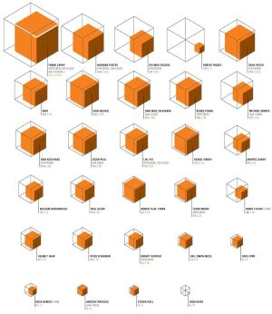 """Open Cube: All news stories for recent 90-day period, no qualifiers.  Solid Cube: Same Search with """"Architect"""" or """"Architecture"""" as qualifier.  What can the news database LexisNexis tell us about the architectural firmament? All the big names are there, but by comparing searches with and without a qualifier, we see that some resonate apart from any mention of architecture (Richard Rogers, Michael Graves), while others are defined by it (Robert A.M. Stern, Antoine Predock)."""