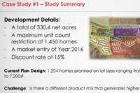 HLS 2016: Reinvent Lot Value, Optimize The Land Plan