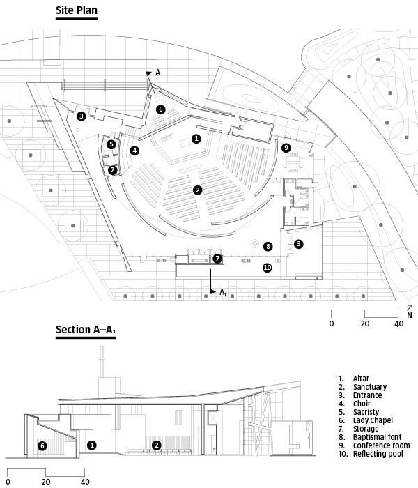Site plan and section