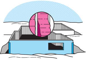 The Epitome basement foundation system encompasses air and moisture barriers and insulation.