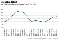 Raising the Roof on Home Sales