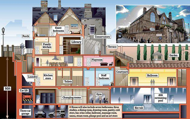 Iceberg buildings london 39 s elite to china 39 s rat tribe for Homes for sale with hidden rooms