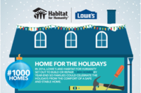 Habitat, Lowe's Provide Homes for 1,009 Families in 2016