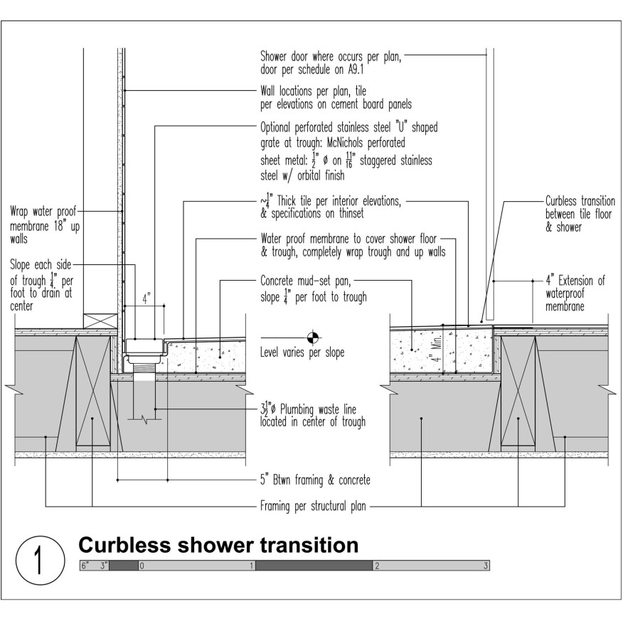 Mastering the Curbless Shower. Mastering the Curbless Shower   Custom Home Magazine   Design