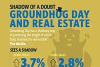 Groundhog Predicts Housing Market?