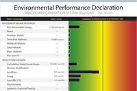 Tool Supports Environmental Accountability