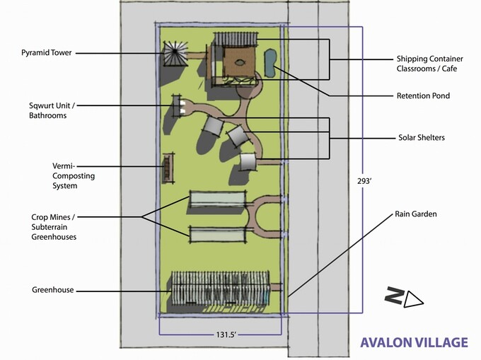 rendering of sustainable green infrastructure  via Avalon Village