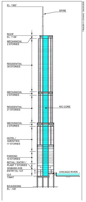 A diagram of the Trump Tower in Chicago
