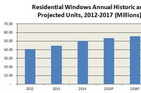 WDMA Sees Strong Growth in Windows and Entry Doors