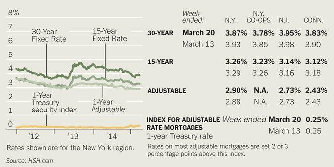 Big Resale Snag for Sellers is No, Low, or Below-Par Equity