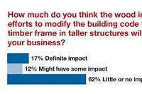 TCP Survey: Wood Construction is a Threat