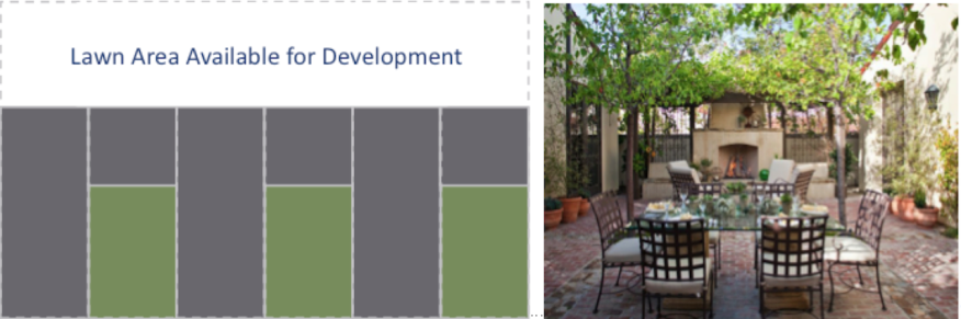 Figure 2: Town House Layout Optimized for Daylight/Outdoor Linkages with Court Yard