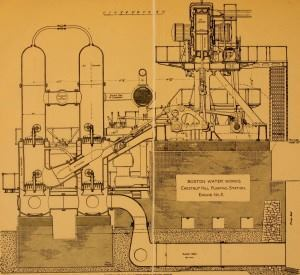 Illustration from the Annual report of the City Engineer (1867). Source: Flickr - Internet Archive Book Images