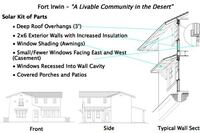Interchangeable Facades Add Efficiency and Variety to Fort Irwin