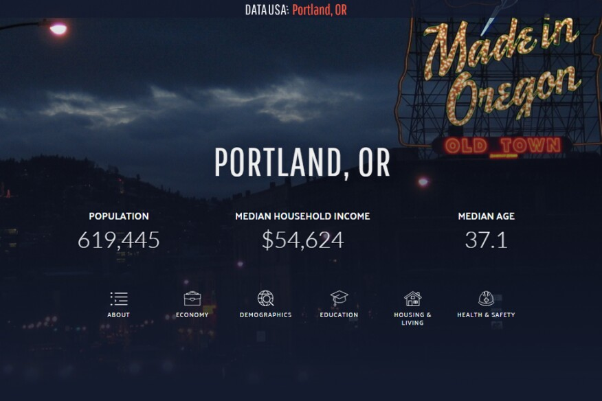The anchor page for DataUSA's profile of Portland, Ore.