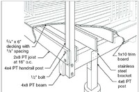Solutions for deck collapse