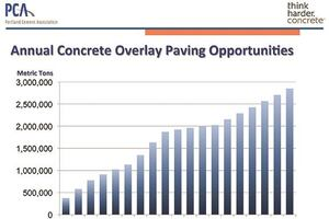 Cement Outlook: Congress is the Wild Card