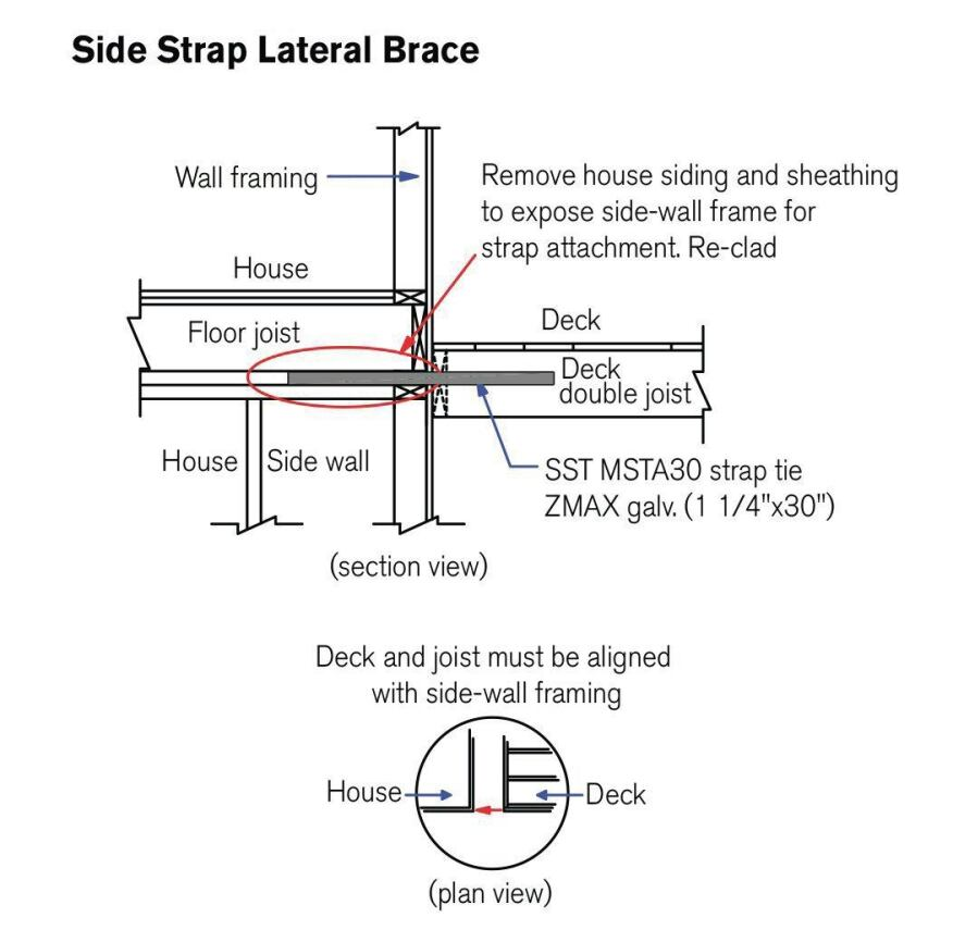 When installed as shown above, Simpson's MSTA30 strap ties offer 1,820 pounds of allowable tension loads in SPF framing, more than enough to meet the IRC's 1,500-pound lateral load requirement for permitted devices.