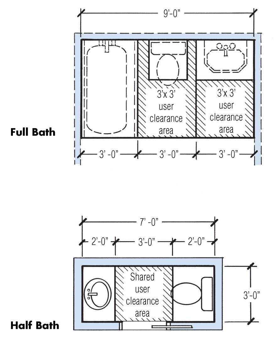 When fixtures are ganged together, the 2-3-5 rule results in basic layout for a full bath (top) and half bath (above). The space allowances shown here — all multiples of 2, 3, or 5 ft. — provide a good starting point for working out the layout of a bathroom floorplan.
